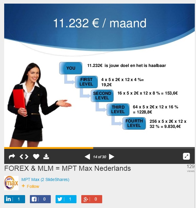 Trading network max forex