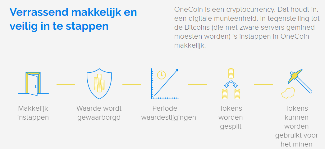 Screenschot van one-coin.nl.